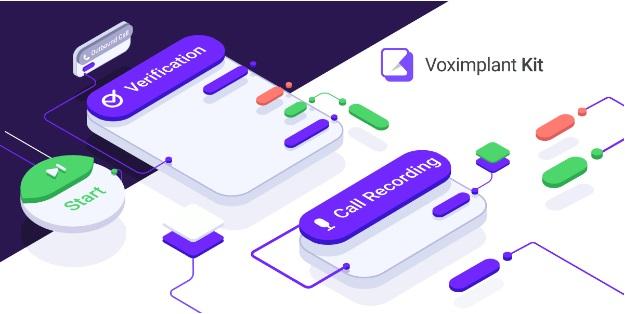 Как Smartcalls стал Voximplant Kit'ом? Ребрендинг и киллер-фичи
