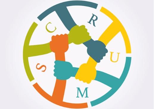 Схема scrum — ежедневная работа внутри спринта