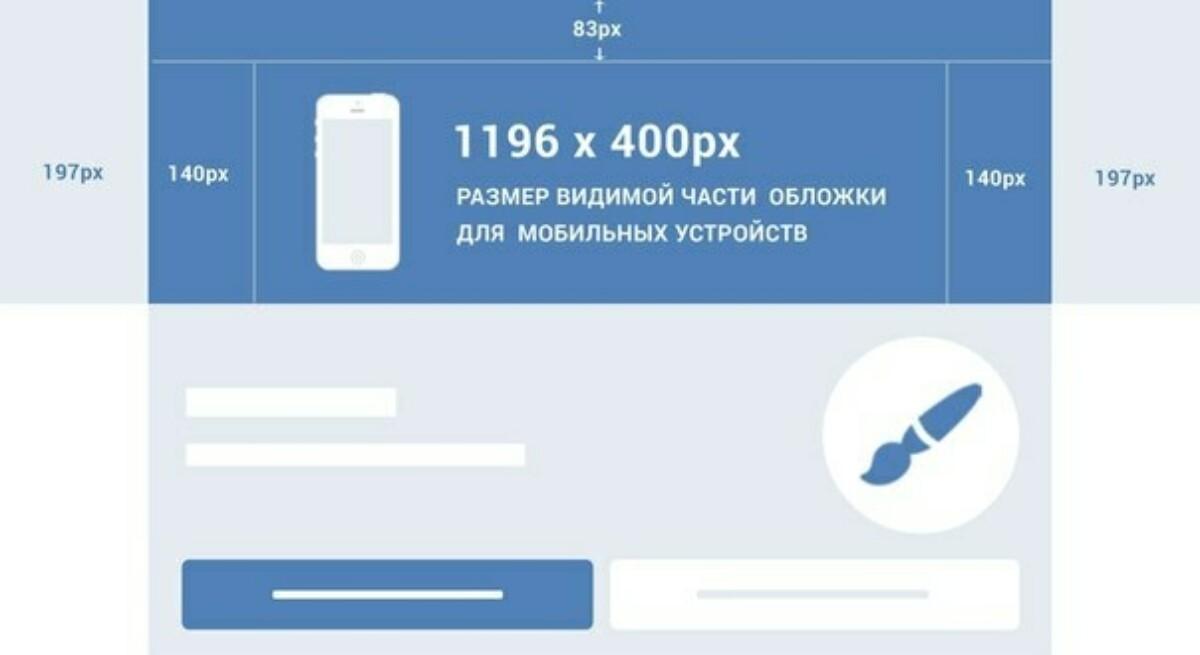 Как подготовить сообщество ВКонтакте к продвижению?