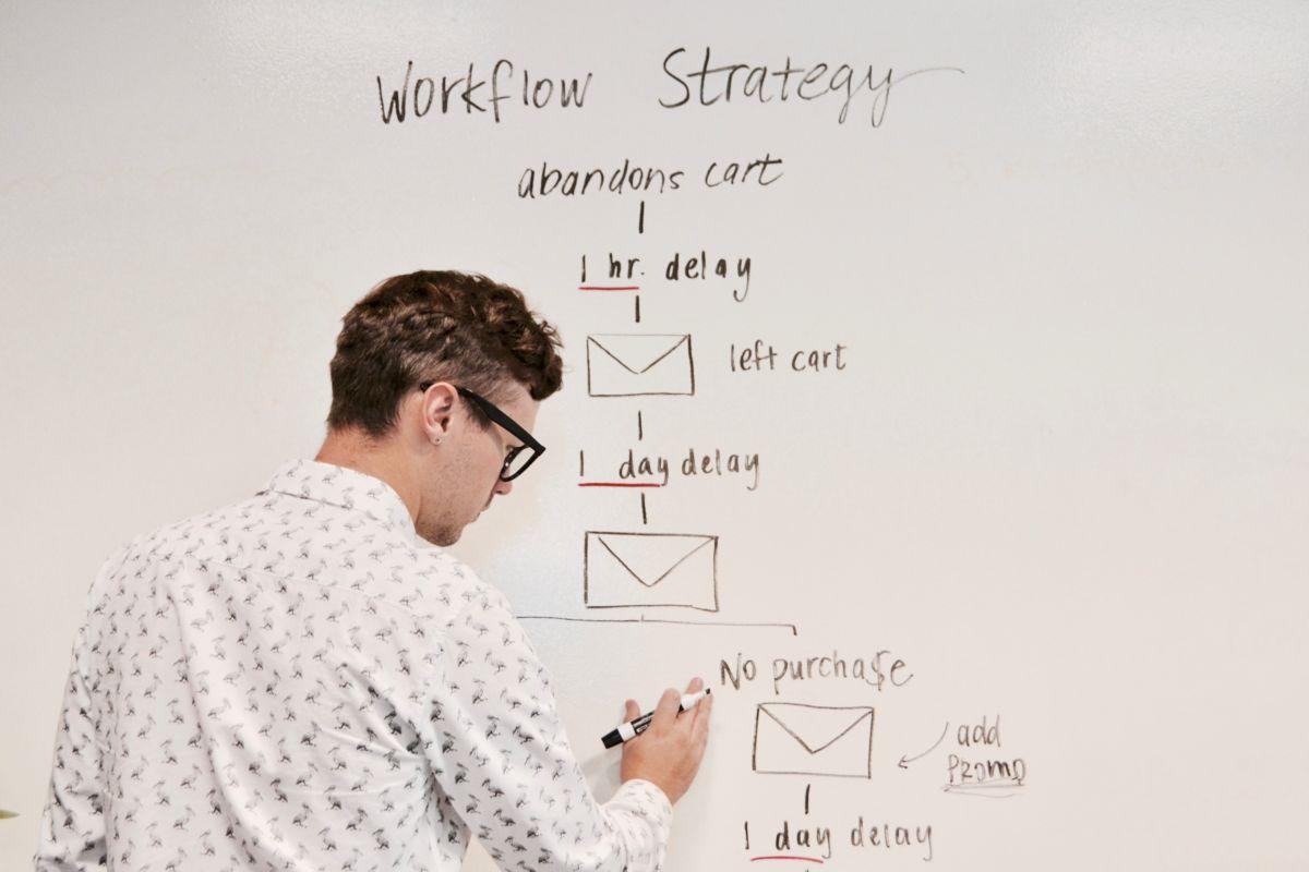 Основы продакт-менеджмента — курс от команды Мегафон Образование