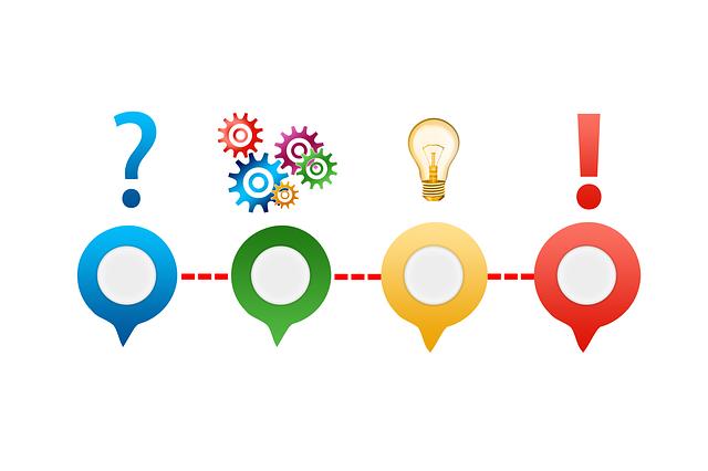 Tехника «5 почему» или как разобраться в любой проблеме?