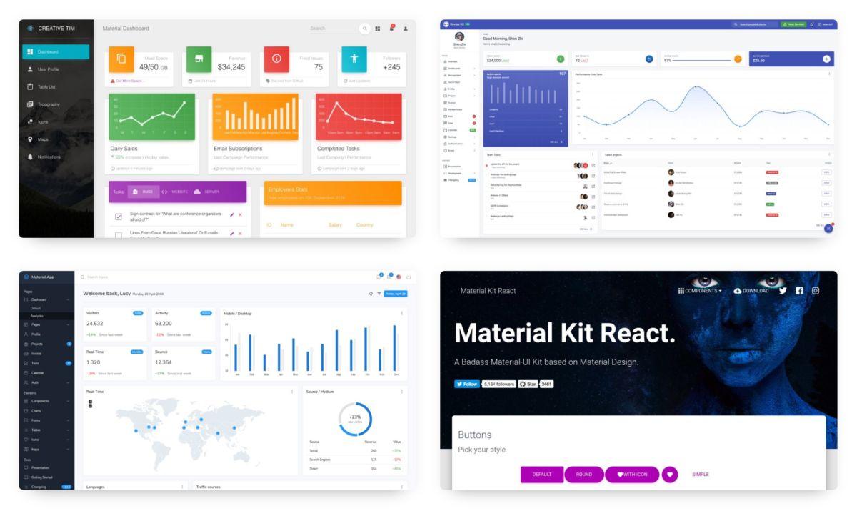 Библиотеки компонентов React JS и UI-фреймворки — подборка 2020