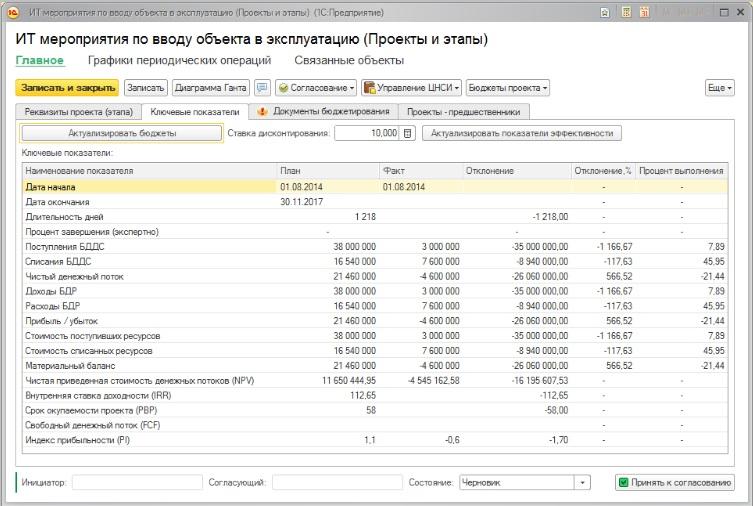 1С:ERP. Управление холдингом