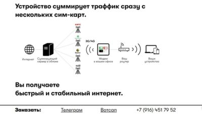 Сумматор интернетов