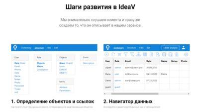 IdeaV (aka Интеграл)