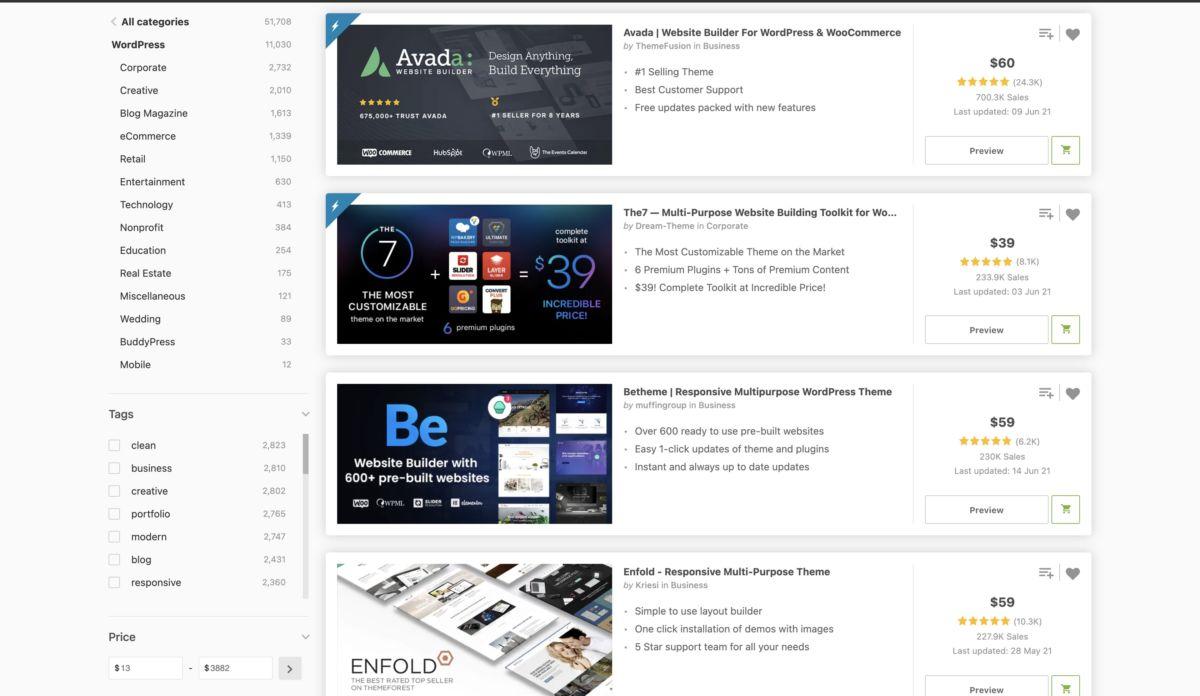 Самые популярные темы WordPress на рынке TF
